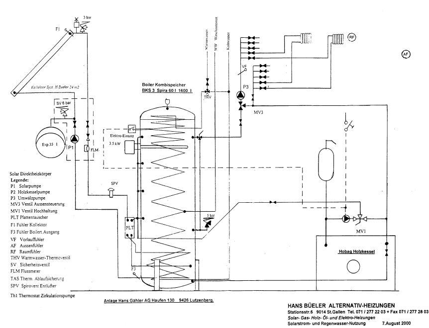 Anschlussschema boiler